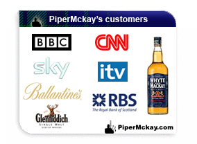 Customer Comments about Scottish Bagpiper Piper Mckay
